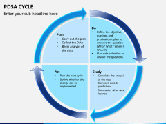 PDSA cycle PPT slide 9