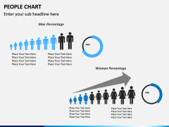 People chart PPT slide 8