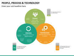 People process tech PPT slide 10