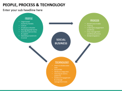 People process tech PPT slide 14