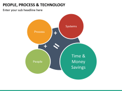 People process tech PPT slide 15