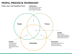 People process tech PPT slide 17