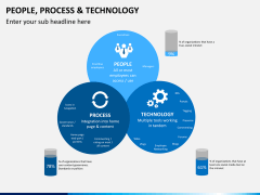 People process tech PPT slide 1