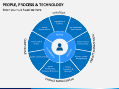 People process tech PPT slide 2