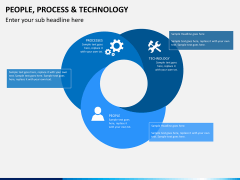 People process tech PPT slide 4