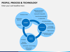 People process tech PPT slide 7