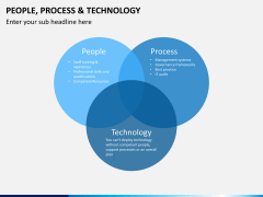 People process tech PPT slide 9