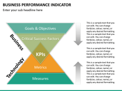 Business performance indicator PPT slide 14