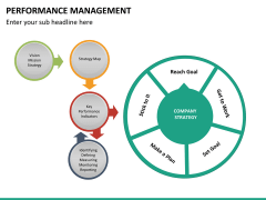 Performance management PPT slide 17