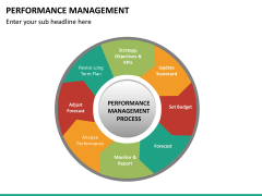 Performance management PPT slide 19