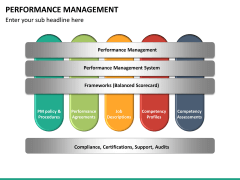 Performance management PPT slide 20
