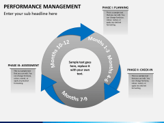 Performance management PPT slide 4