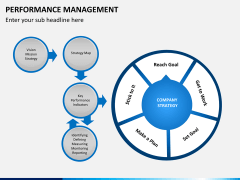 Performance management PPT slide 5