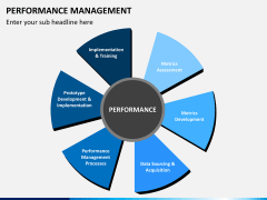 Performance management PPT slide 6