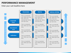 Performance management PPT slide 9