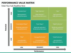Performance Value Matrix PPT slide 5
