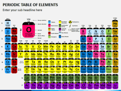 Periodic table PPT slide 1