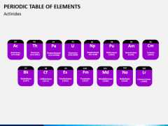 Periodic table PPT slide 11