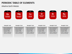 Periodic table PPT slide 3