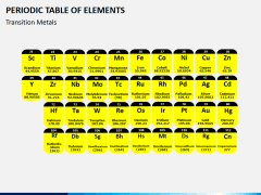 Periodic table PPT slide 4