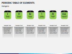 Periodic table PPT slide 5