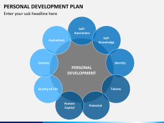 Personal development PPT slide 6