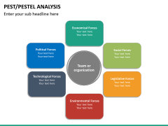 PEST/Pestel analysis PPT slide 22