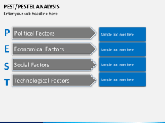 PEST/Pestel analysis PPT slide 11