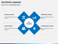 PEST/Pestel analysis PPT slide 2