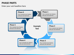 Phase parts PPT slide 7