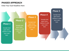 Phased approach PPT slide 21