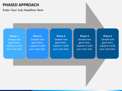 Phased approach PPT slide 15