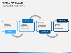Phased approach PPT slide 6