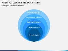 Philip kotlers five product levels PPT slide 2