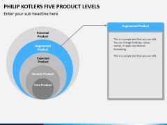 Philip kotlers five product levels PPT slide 4