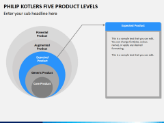Philip kotlers five product levels PPT slide 5