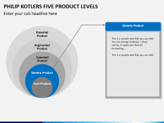 Philip kotlers five product levels PPT slide 6