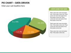 Pie chart PPT slide 22