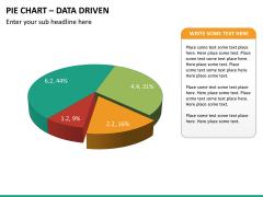 Pie chart PPT slide 23
