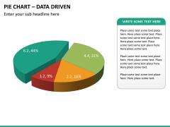 Pie chart PPT slide 21
