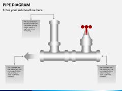 Pipe diagrams PPT slide 1