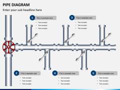 Pipe diagrams PPT slide 7
