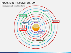 Planets in solar system PPT slide 3