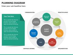 Planning diagrams PPT slide 12