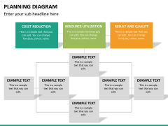 Planning diagrams PPT slide 22