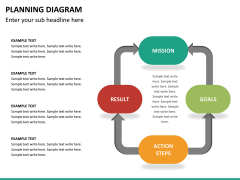 Planning diagrams PPT slide 13