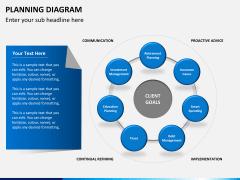 Planning diagrams PPT slide 1