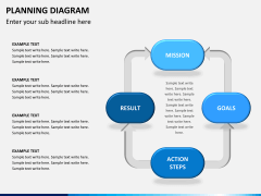 Planning diagrams PPT slide 2