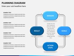 Planning diagrams PPT slide 2