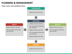 Planning and management PPT slide 13